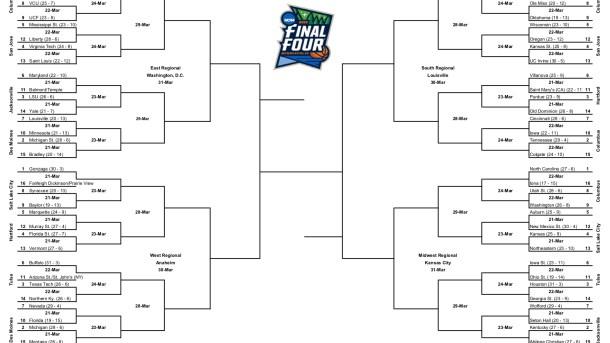 NCAA Tournament 2019 bracket