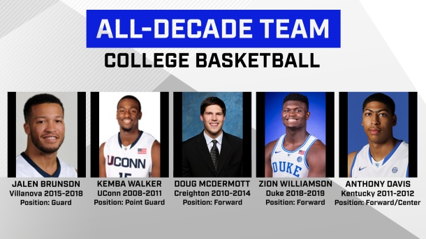 College Basketball All Decade Team The Best Players Of The